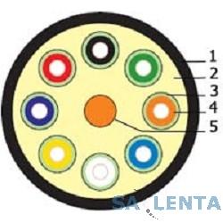 Hyperline FO-D-IN/OUT-50-2-HFFR Кабель волоконно-оптический 50/125 (OM2) многомодовый, 2 волокна, плотное буферное покрытие (tight buffer), внутренний/внешний, LSZH, черный  (цена указана за метр)